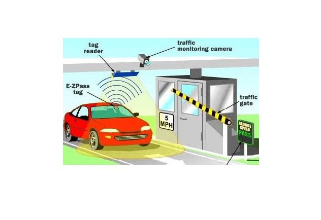 مزایای سیستم کنترل تردد پارکینگ